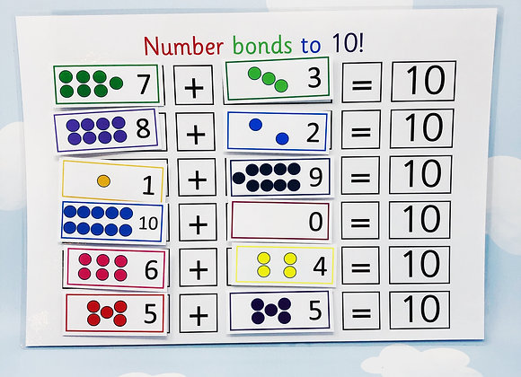 Number Bonds to 10 - Learning Sheet - KS1 - Number Sentences - Counting to 10
