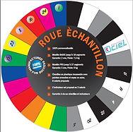 roue de la chance roue de la fortune roue de loterie roue échantillon