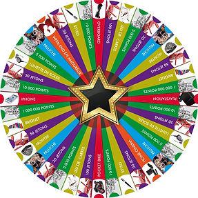 roue de la chance, roue de la fortune, roue de loterie