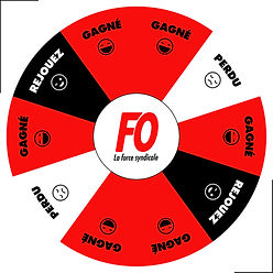 roue de la fortune, roue de la chance, r