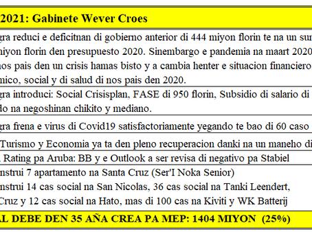 E diferencia entre MEP y AVP durante 35 aña di Status Aparte: