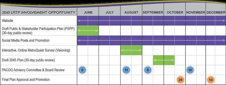 2045 Schedule.png