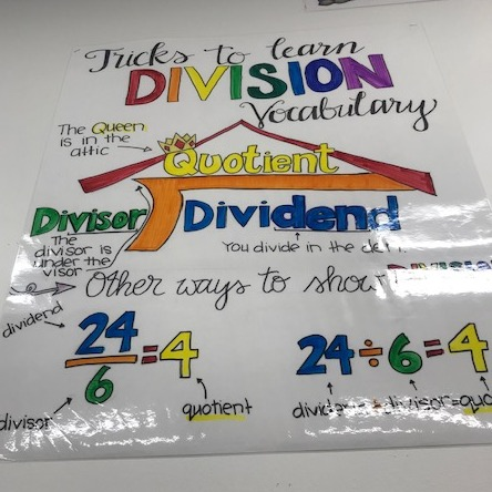 division tricks anchor chart.jpg