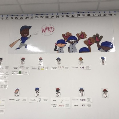 Word Wall baseball theme with letters.jp