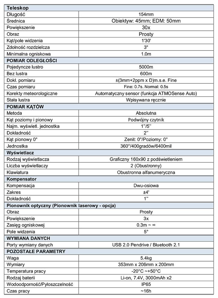 Parametry RQS.png