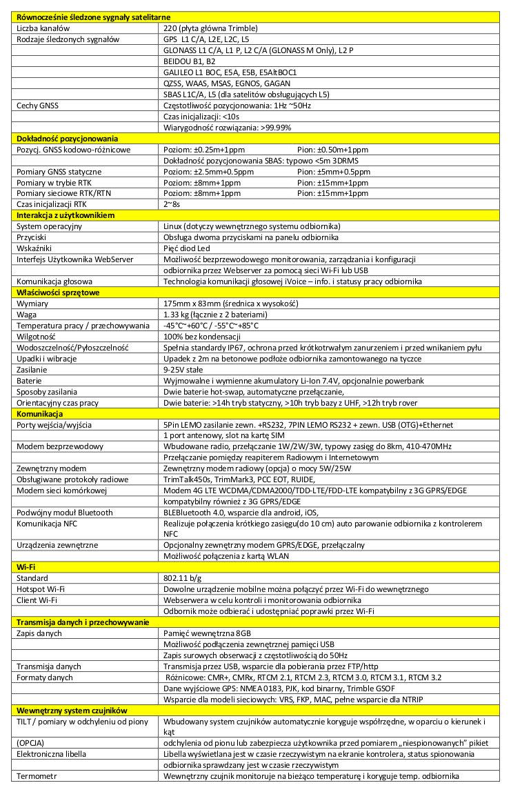 specyfikacja R90i-Pro_seria2.jpg
