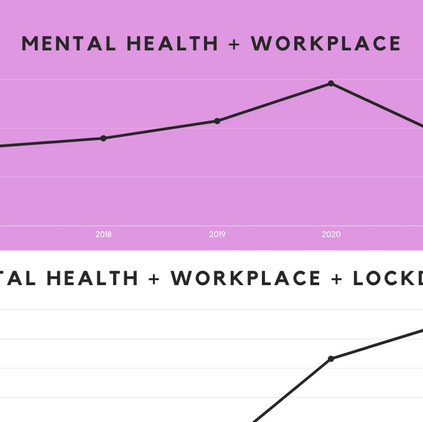 A research: Mental health, Workplace, and Lockdown