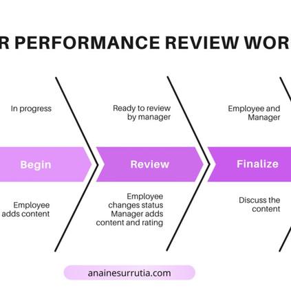EN D365 HR | Chapter 36: Performance Management