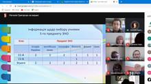 Педагогічна рада наукового ліцею-інтернату: стратегія підготовки до ДПА та ЗНО 2021