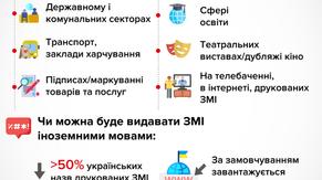 Говори зі мною українською мовою!