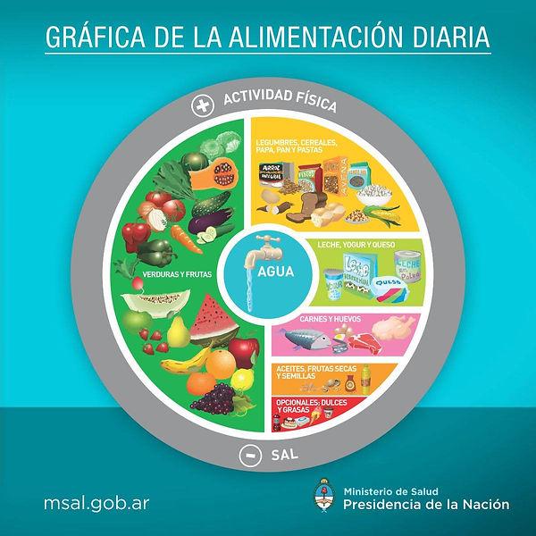 0000000966cnt-2016-11_alimentacion-salud