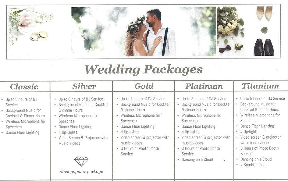 Wedding Packages 2020.jpg