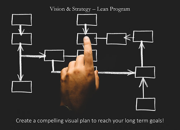Vision & Strategy Lean