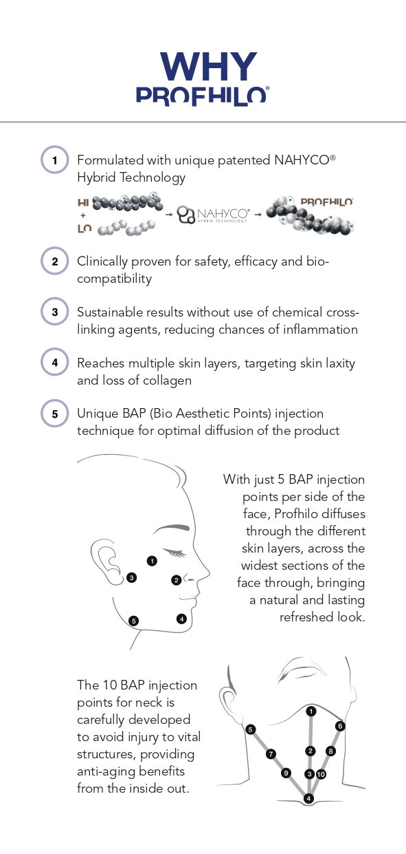 Profhilo Patient Brochure-NA2019-FA_page