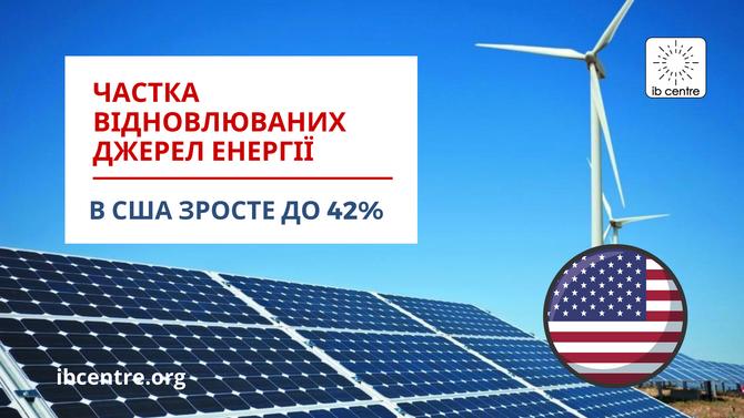 Частка відновлюваної енергетики зросте вдвічі в енергетичному балансі США до 2050 року
