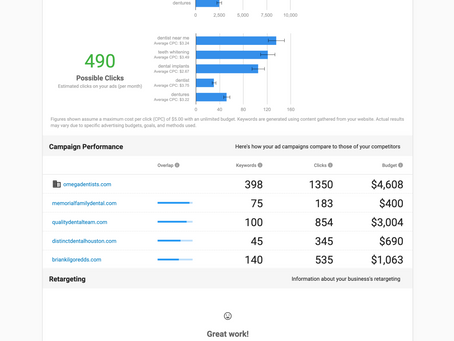 Want a Snapshot Report for your Business?