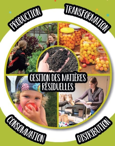 syst%25C3%25A8me_alimentaire_edited_edited.jpg