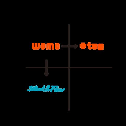 wemo_リリース_図.png