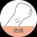 case_kizu_chn.png