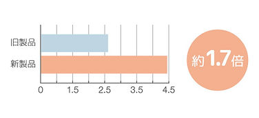 FLB_AIR_graph.jpg