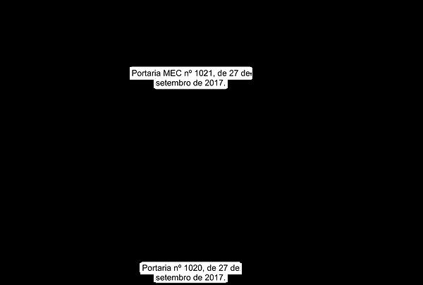 Tabela Edital Vestibular 2021-1.png