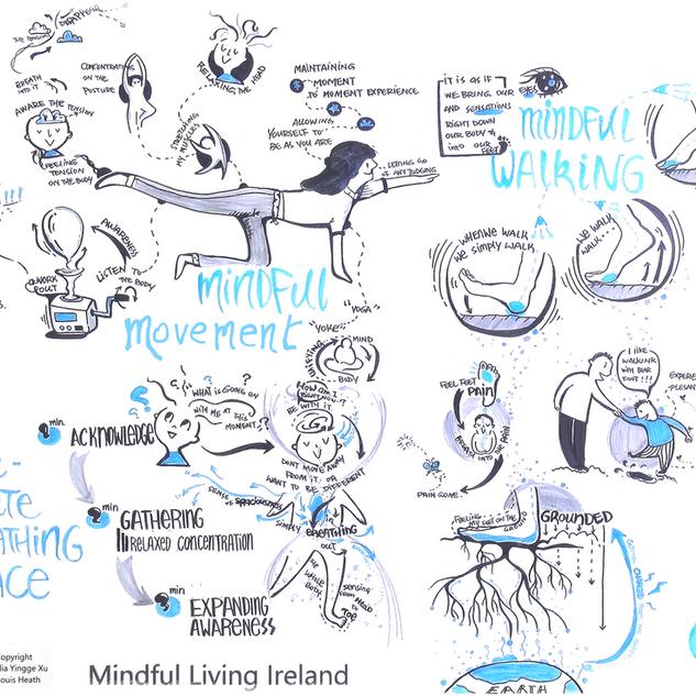 Mindfullness Course - Week 3 - 2018