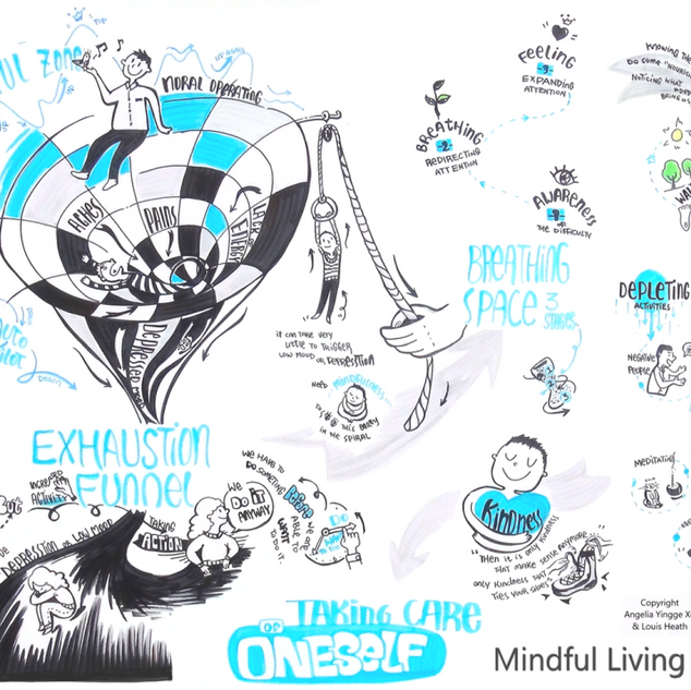 Mindfullness Course - Week 8 - 2018