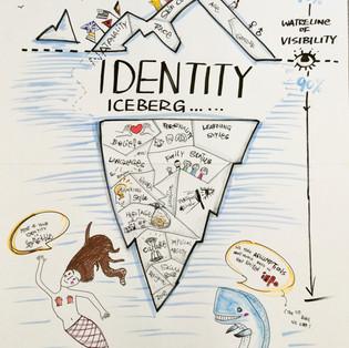 Identity Ireburg 2017