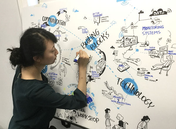 Graphic Recording/ Visual Facilitation - Anelia Yinge Xu