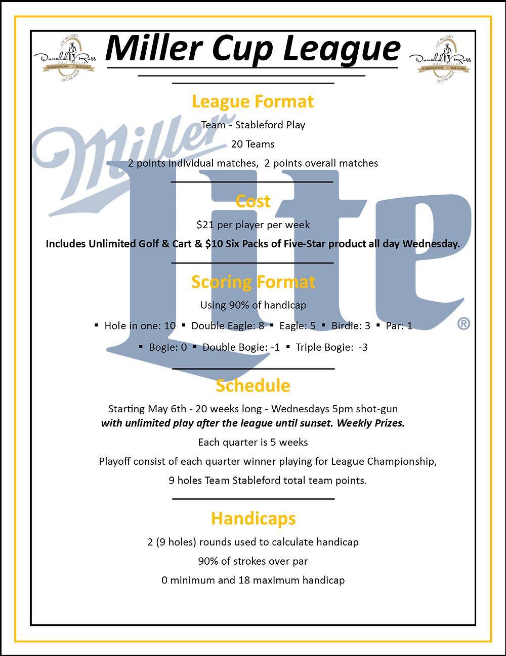 Miller Cup League 4 7 15.png