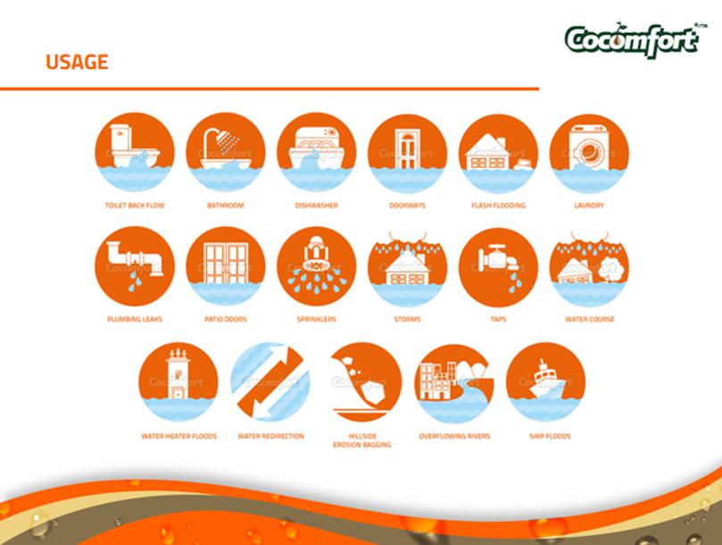 Cocomfort EmergencyFloodBag - 6.png