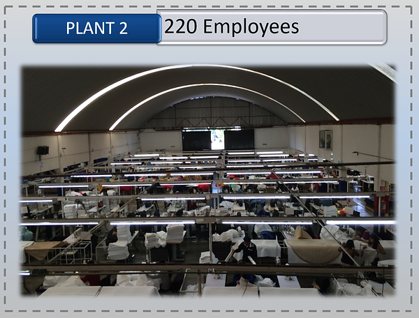 Plant 2 - Employees.png