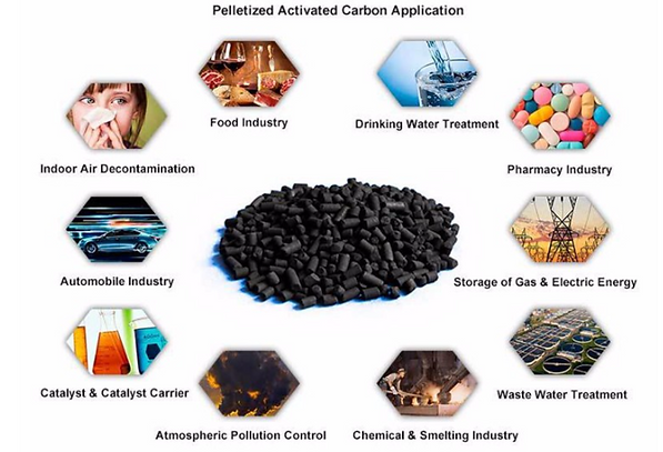 2 - Activated Carbon.PNG