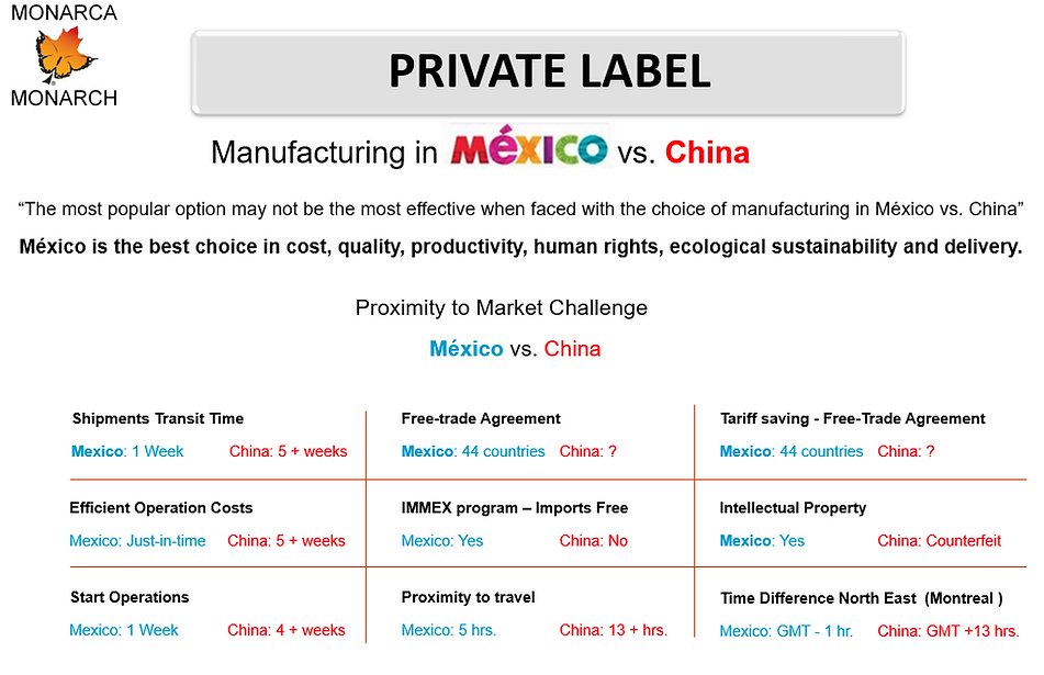 Mexico VS China.PNG