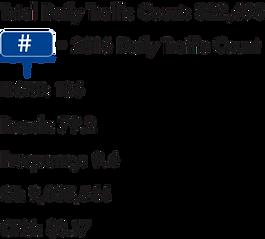 TrafficStats.png