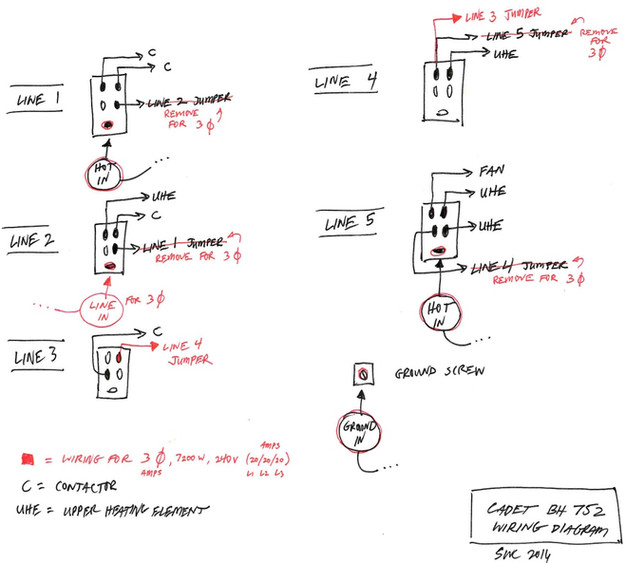 garage heater wiring plan skye cooley fine woodworking here are the single phase black text and 3 phase red text options i m following the single phase plan line numbers correspond to the terminals