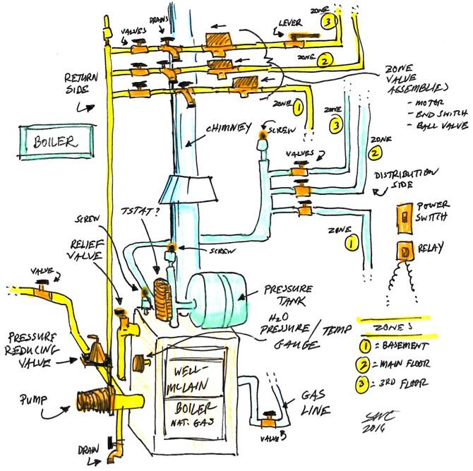 Troubleshooting Baseboard Heater