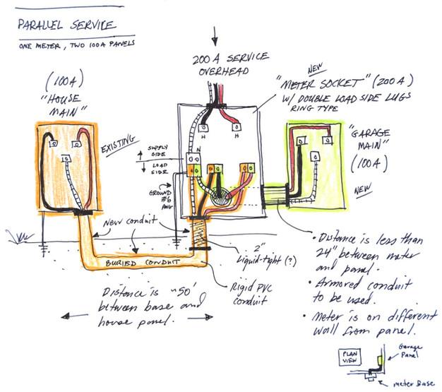 Split Meter Electrical Service Plan | Skye Cooley | Geologist
