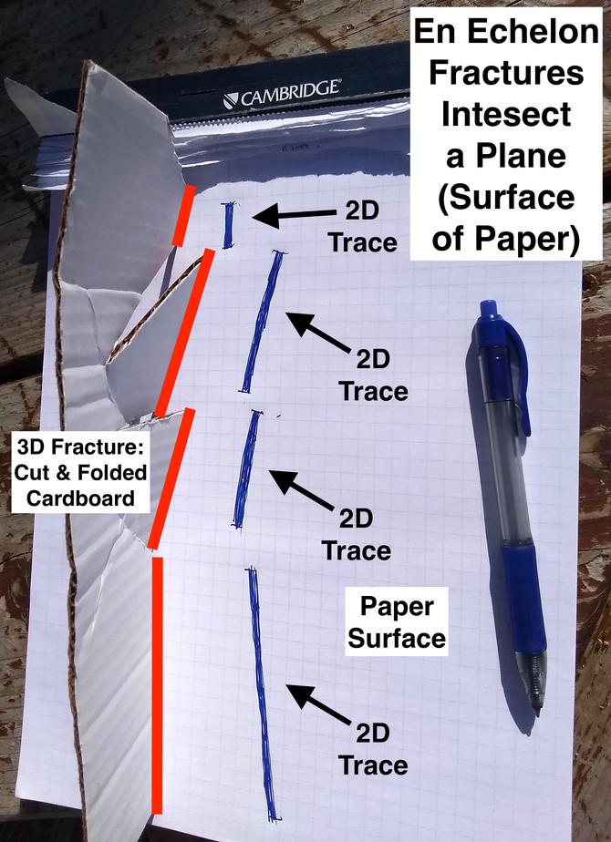 En Echelon Fractures in 2D & 3D