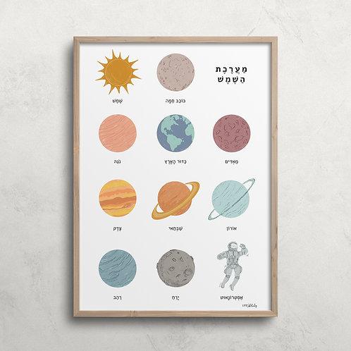 פוסטר ממוסגר מערכת השמש צבעוני
