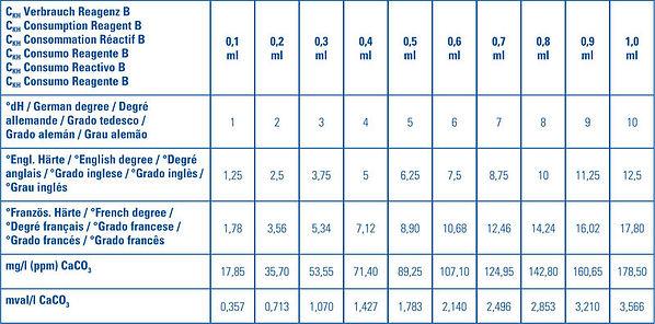 csm_Tabelle-KH-Test-Professional1_3a5dad8f4d.jpg