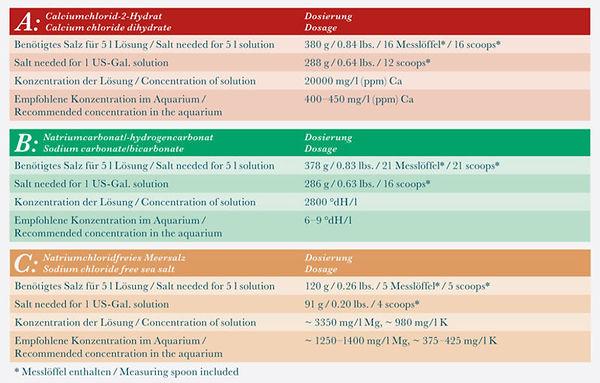 csm_Tabelle-Original_Balling_Components1_35d815ea11 deutsch.jpg
