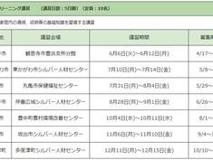 香川県シルバー連合会「ハウスクリーニング」講習会が始まります!