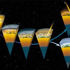 Mars et la Terre / Évolution
