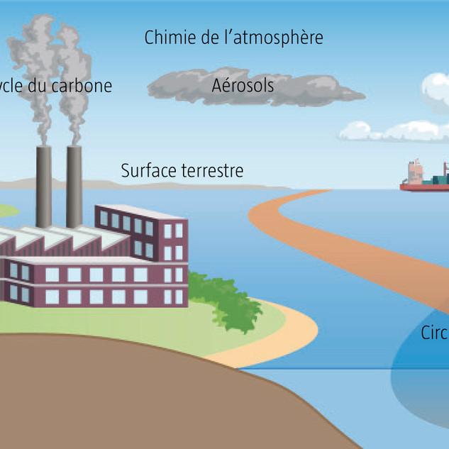 Chimie de l'atmosphère