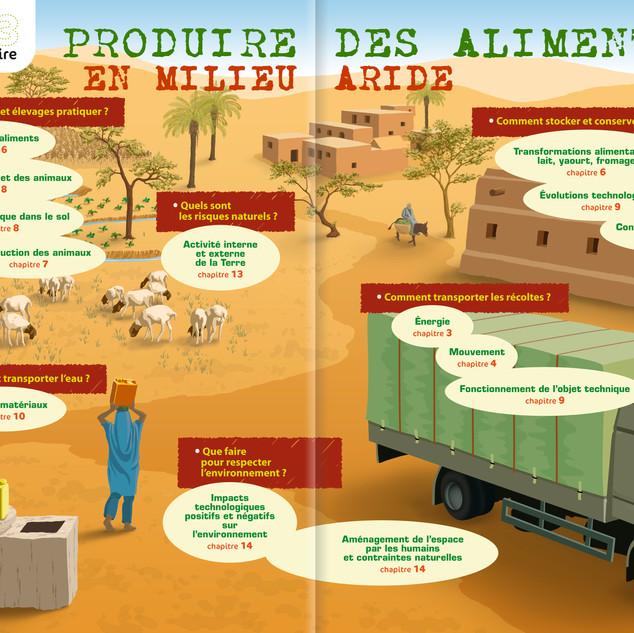 Produire des aliments en milieu aride
