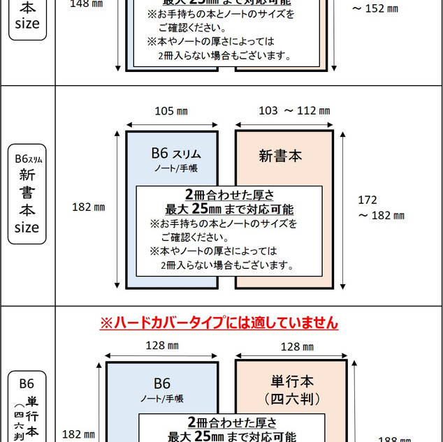 装丁紙 対応サイズ表