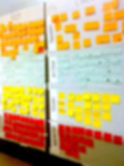 Wall of post-its.jpg