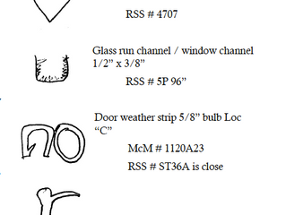 Weather Strips, Window Channels & Body Rubber