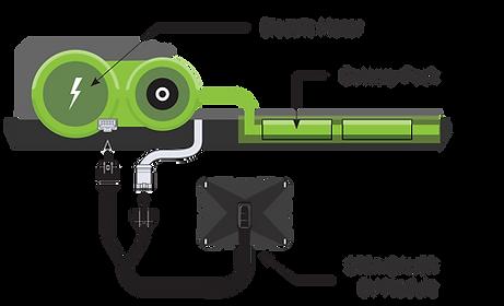 TM - EV_Schematic.png